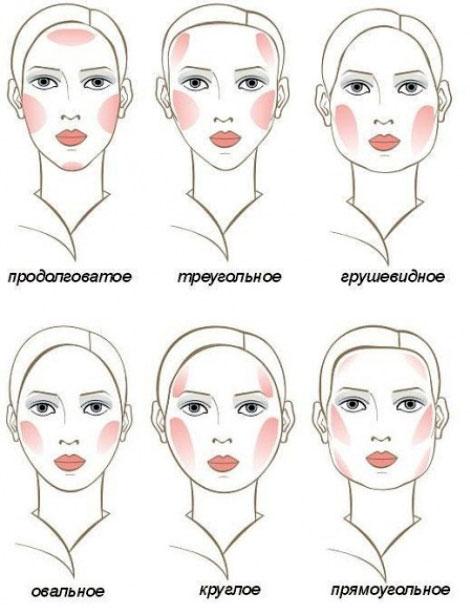 Как скорректировать форму лица с помощью румян