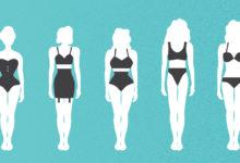 Стандарты женской красоты. Избавляемся от стереотипов