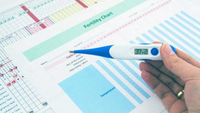 График базальной температуры. Как построить и читать?