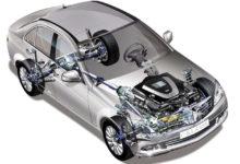 Передний, задний и полный привод автомобиля. Преимущества и недостатки