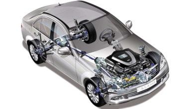Передний, задний и полный привод автомобиля