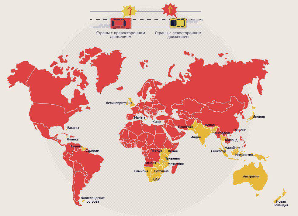 Страны с правосторонним и левосторонним движением на карте