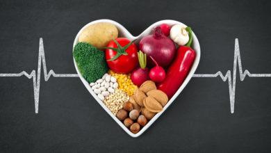 Photo of Питание для сердца