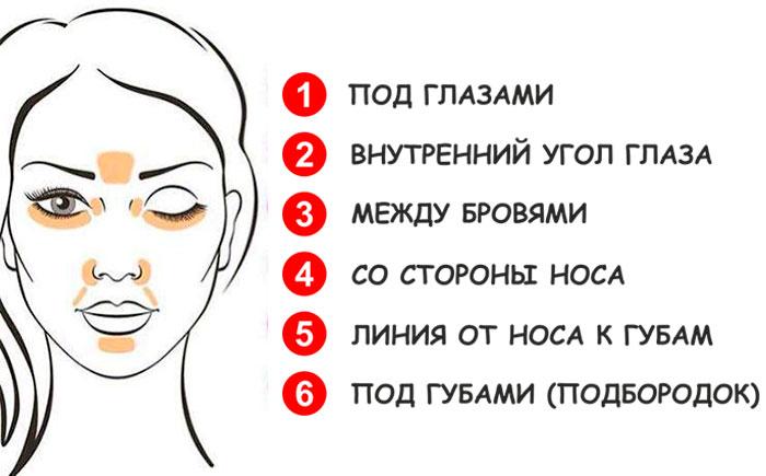 Как наносить тон на лицо (схема)