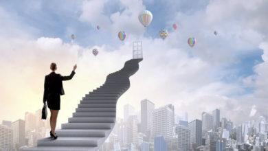 Тест «Мотивация к достижению успеха»