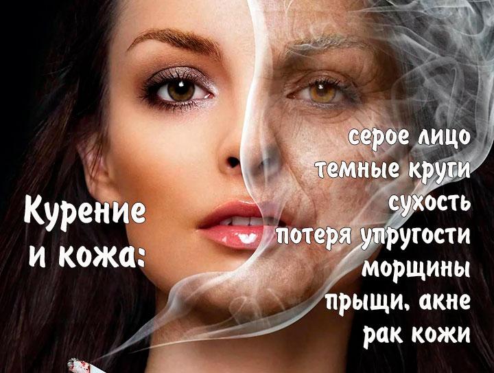 Негативные последствия курения для кожи
